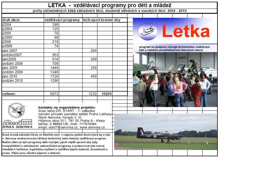 http://aeronoviny.cz/images/programy_aerovka.jpg