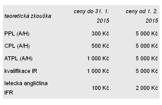 http://aeronoviny.cz/images/teorie_cenik.jpg